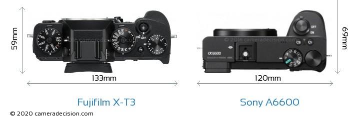 Fujifilm X-T3 vs Sony A6600 Camera Size Comparison - Top View