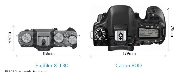 Fujifilm X-T30 vs Canon 80D Camera Size Comparison - Top View