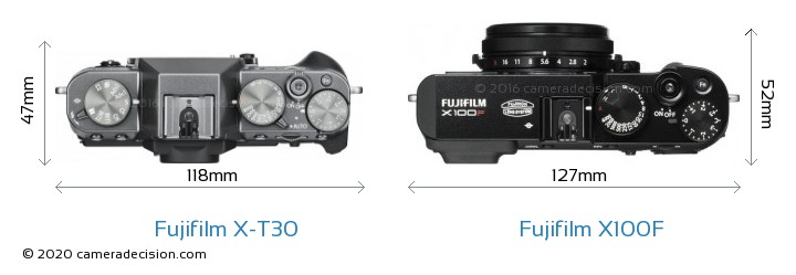 Fujifilm X-T30 vs Fujifilm X100F Camera Size Comparison - Top View