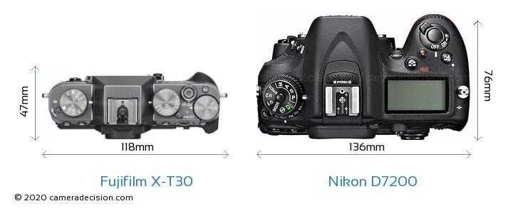 Fujifilm X-T30 vs Nikon D7200 Camera Size Comparison - Top View