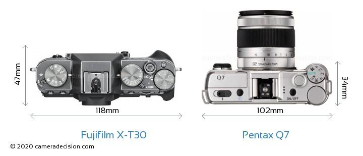 Fujifilm X-T30 vs Pentax Q7 Camera Size Comparison - Top View