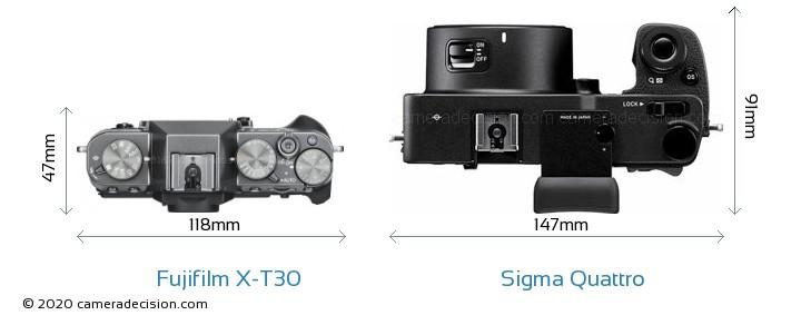 Fujifilm X-T30 vs Sigma Quattro Camera Size Comparison - Top View