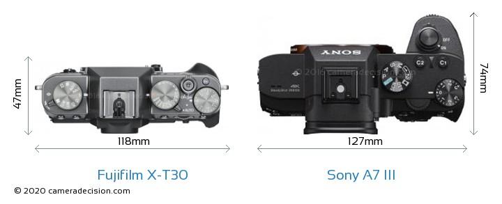 Fujifilm X-T30 vs Sony A7 III Camera Size Comparison - Top View