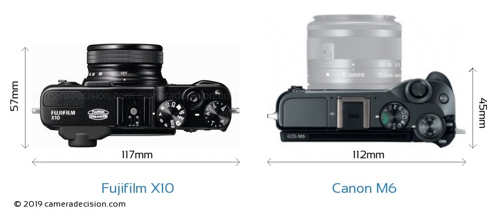 Fujifilm X10 vs Canon M6 Camera Size Comparison - Top View