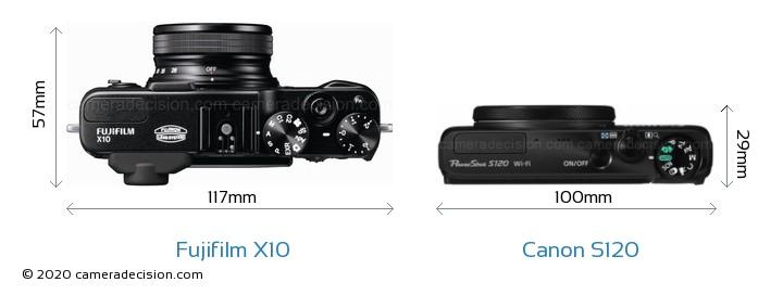 Fujifilm X10 vs Canon S120 Camera Size Comparison - Top View