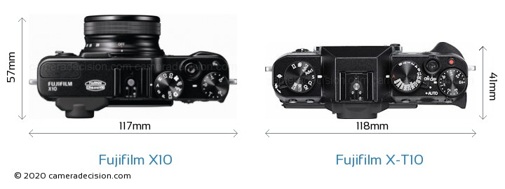 Fujifilm X10 vs Fujifilm X-T10 Camera Size Comparison - Top View
