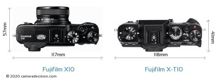 Fujifilm X10 vs Fujifilm X-T10 Camera Size Comparison - Top View