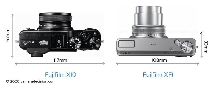 Fujifilm X10 vs Fujifilm XF1 Camera Size Comparison - Top View