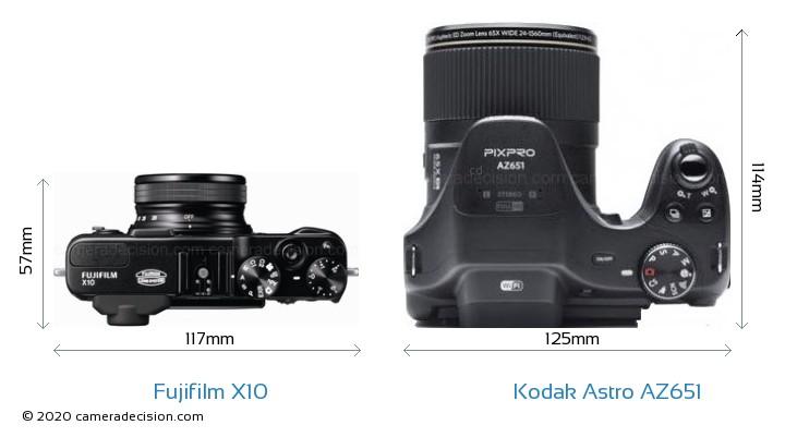 Fujifilm X10 vs Kodak Astro Zoom AZ651 Camera Size Comparison - Top View