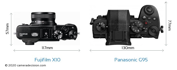 Fujifilm X10 vs Panasonic G95 Camera Size Comparison - Top View