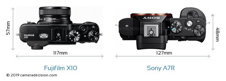 Fujifilm X10 vs Sony A7R Camera Size Comparison - Top View