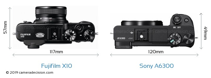 Fujifilm X10 vs Sony A6300 Camera Size Comparison - Top View