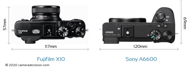 Fujifilm X10 vs Sony A6600 Camera Size Comparison - Top View