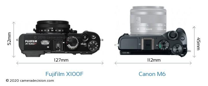 Fujifilm X100F vs Canon M6 Camera Size Comparison - Top View