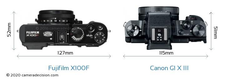 Fujifilm X100F vs Canon G1 X III Camera Size Comparison - Top View