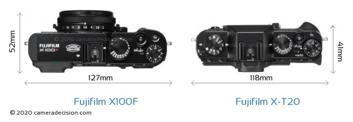 Fujifilm X100F vs Fujifilm X-T20 Camera Size Comparison - Top View