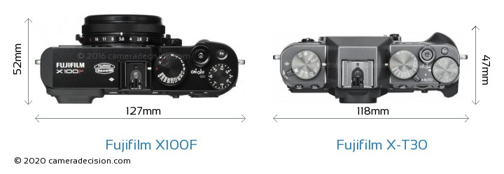 Fujifilm X100F vs Fujifilm X-T30 Camera Size Comparison - Top View