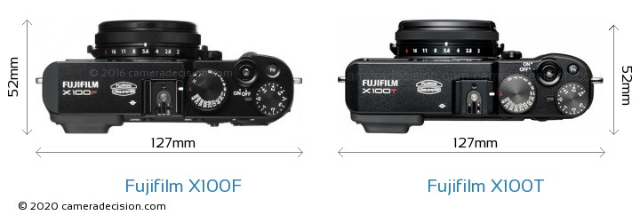 Fujifilm X100F vs Fujifilm X100T Camera Size Comparison - Top View