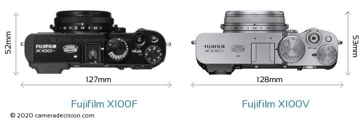 Fujifilm X100F vs Fujifilm X100V Camera Size Comparison - Top View