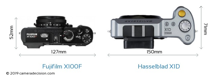 Fujifilm X100F vs Hasselblad X1D Camera Size Comparison - Top View