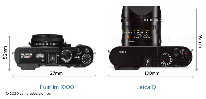 Fujifilm X100F vs Leica Q Camera Size Comparison - Top View