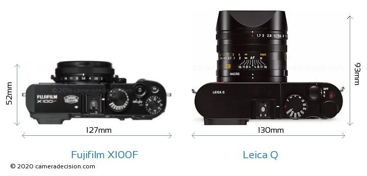 Fujifilm X100F vs Leica Q Camera Size Comparison - Top View