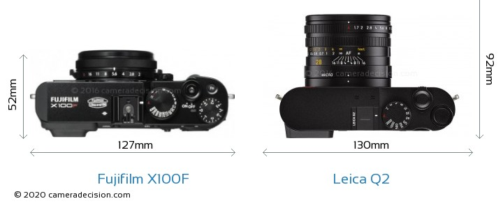 Fujifilm X100F vs Leica Q2 Camera Size Comparison - Top View