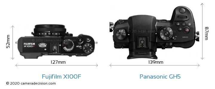 Fujifilm X100F vs Panasonic GH5 Camera Size Comparison - Top View