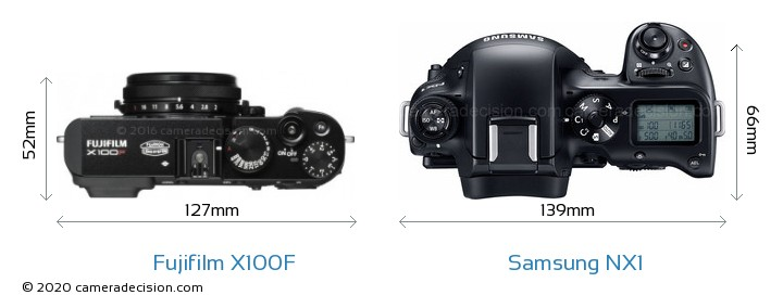 Fujifilm X100F vs Samsung NX1 Camera Size Comparison - Top View