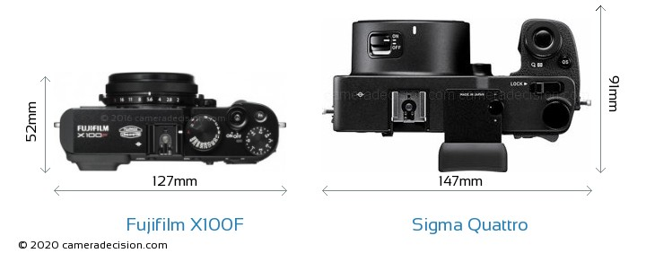 Fujifilm X100F vs Sigma Quattro Camera Size Comparison - Top View