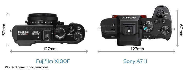Fujifilm X100F vs Sony A7 II Camera Size Comparison - Top View