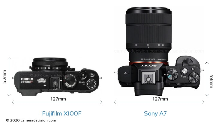 Fujifilm X100F vs Sony A7 Camera Size Comparison - Top View