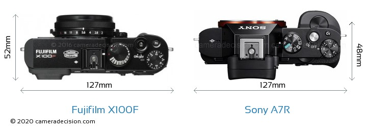 Fujifilm X100F vs Sony A7R Camera Size Comparison - Top View