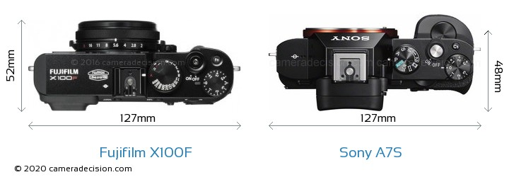 Fujifilm X100F vs Sony A7S Camera Size Comparison - Top View