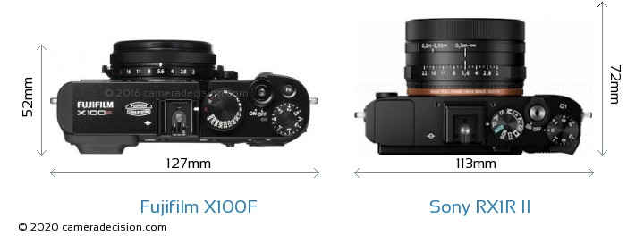 Fujifilm X100F vs Sony RX1R II Camera Size Comparison - Top View