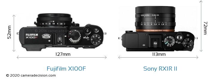 Fujifilm X100F vs Sony RX1R II Camera Size Comparison - Top View