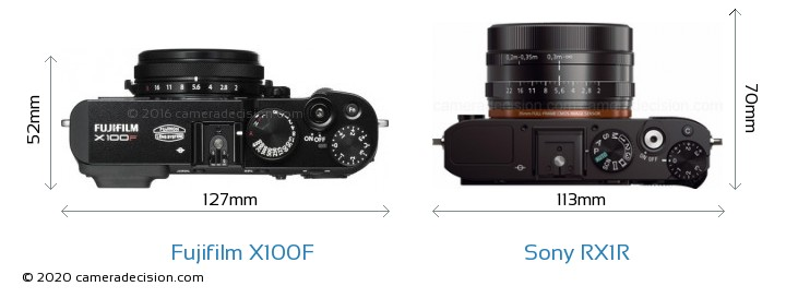 Fujifilm X100F vs Sony RX1R Camera Size Comparison - Top View