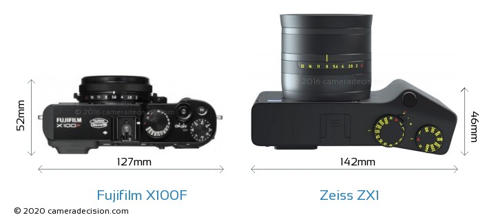 Fujifilm X100F vs Zeiss ZX1 Camera Size Comparison - Top View