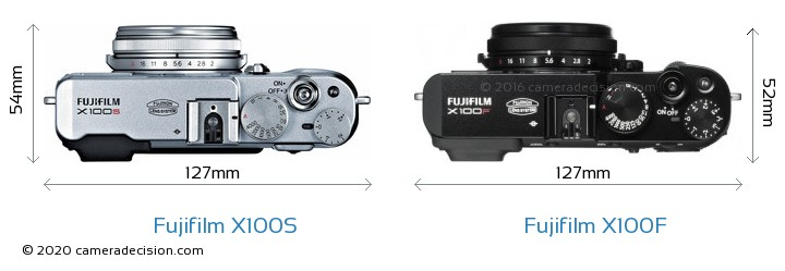 Fujifilm X100S vs Fujifilm X100F Camera Size Comparison - Top View