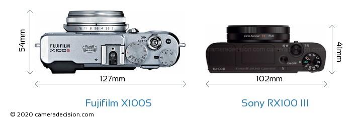 Sony RX100 III vs Fujifilm X100T - Imaging Resource