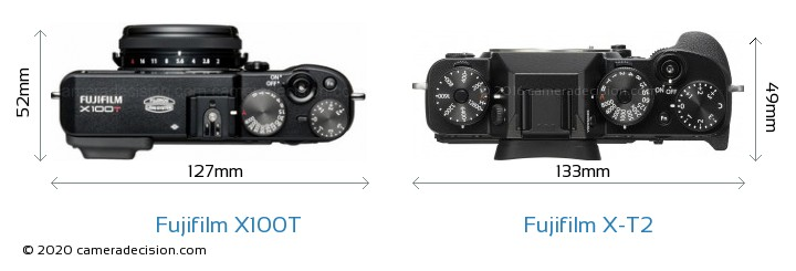 Fujifilm X100T Vs X T2 Camera Size Comparison