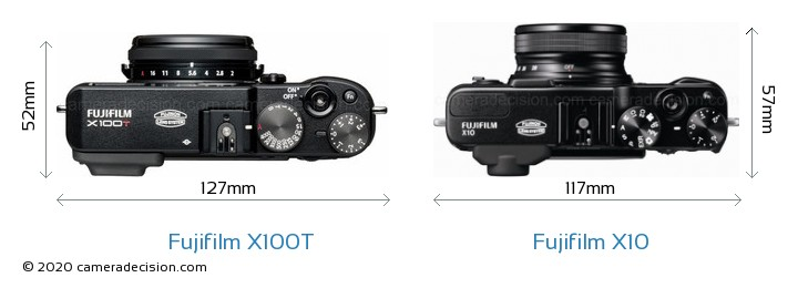 Fujifilm X100T vs Fujifilm X10 Camera Size Comparison - Top View