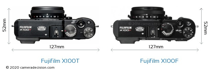 Fujifilm X100T vs Fujifilm X100F Camera Size Comparison - Top View