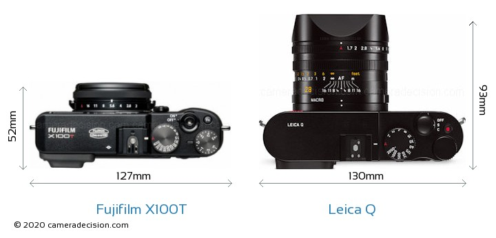 Fujifilm X100T vs Leica Q Camera Size Comparison - Top View