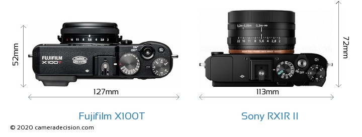 Fujifilm X100T vs Sony RX1R II Camera Size Comparison - Top View