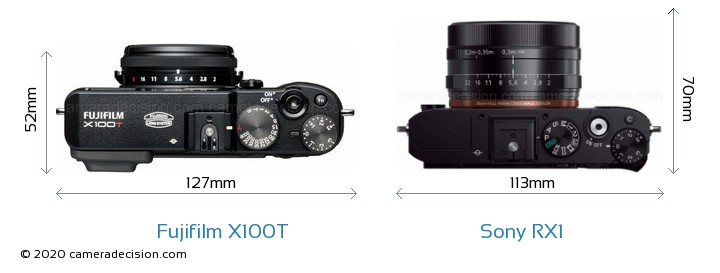 Fujifilm X100T vs Sony RX1 Camera Size Comparison - Top View