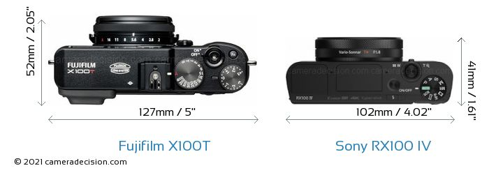 Fujifilm X100T vs Sony RX100 IV Camera Size Comparison - Top View