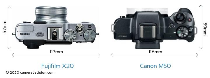 Fujifilm X20 vs Canon M50 Camera Size Comparison - Top View