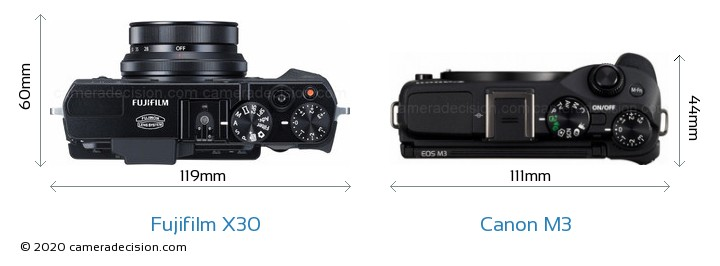 Fujifilm X30 vs Canon M3 Camera Size Comparison - Top View