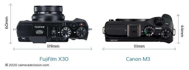 Fujifilm X30 vs Canon M3 Camera Size Comparison - Top View